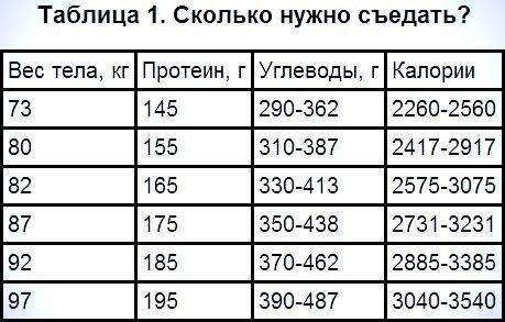 https://otvet.imgsmail.ru/download/4c81910887a73ff9030be022c4aabe50_i-8.jpg