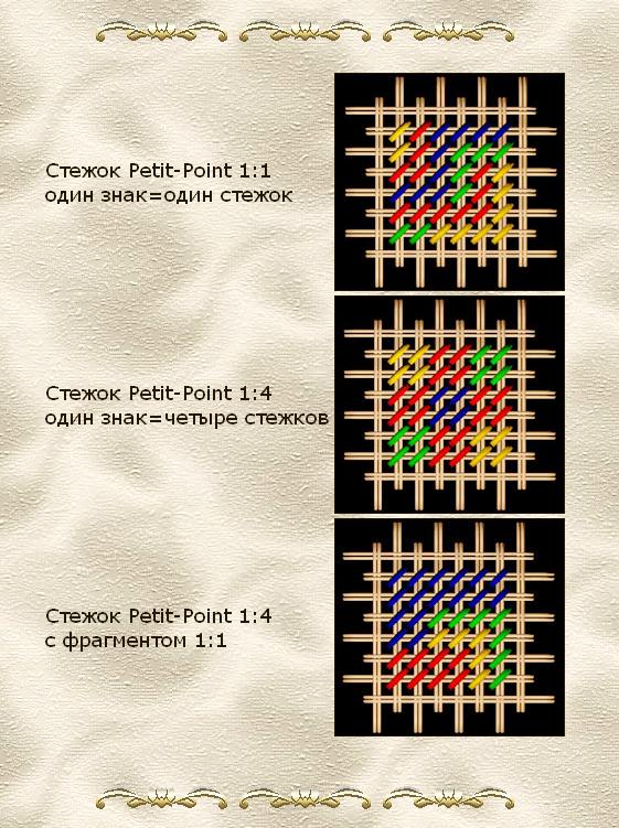 Вышивка в технике петит-поинт