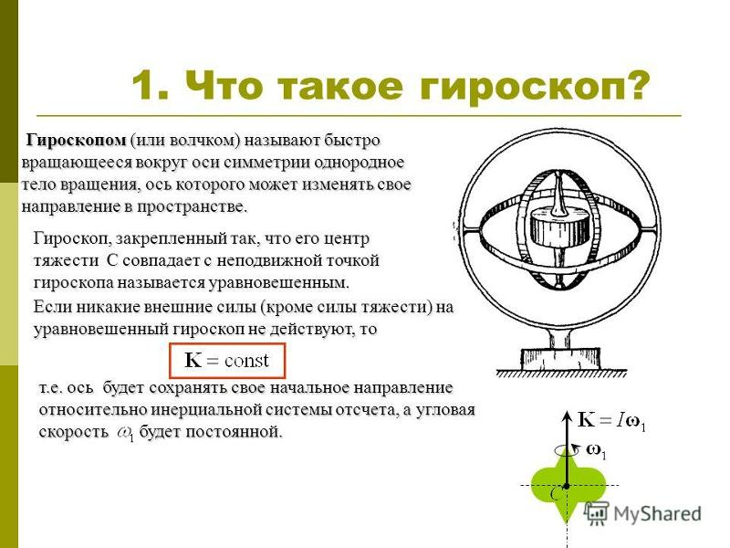 вред кефира гироскоп в телефоне принцип действия страницу пользователя