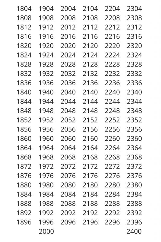 2000 год високосный или нет