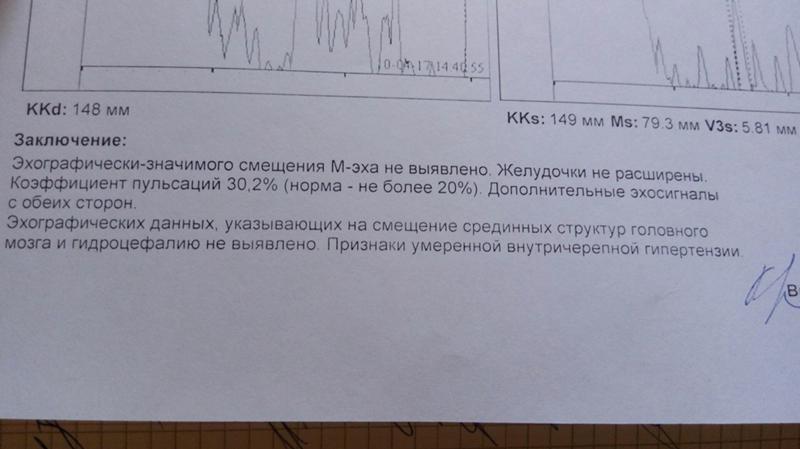 Ответы@Mail.Ru: Добрый день! Как лечить внутричерепное давление ...