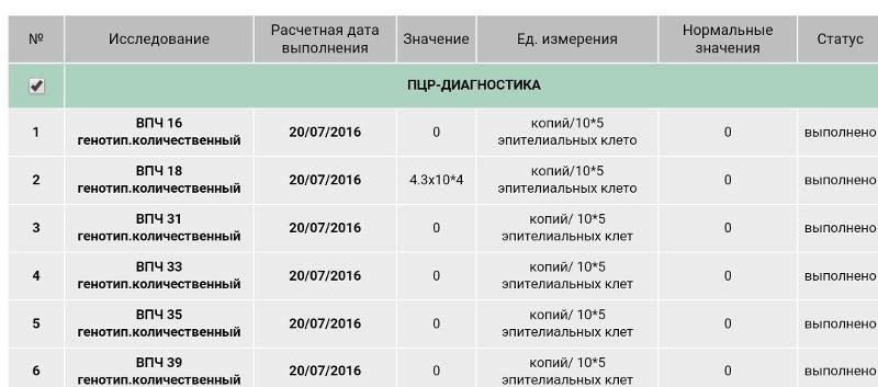 16 генотип впч что делать - Jks-k.ru