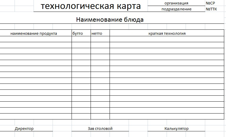 Технико-технологическая карта (бланк) [doc] все для студента.