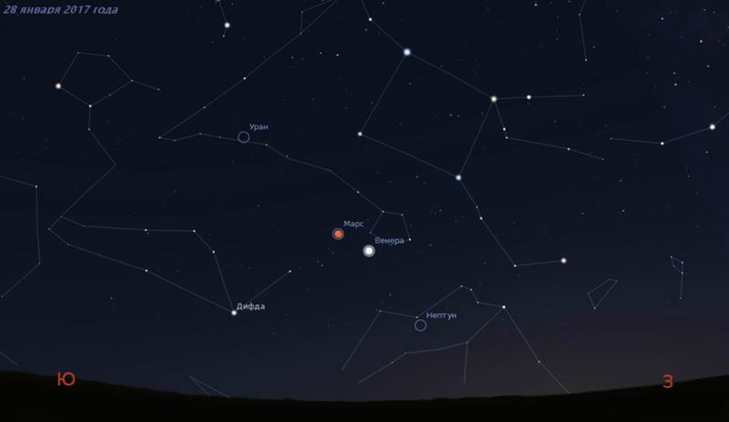 расположение планет на звездном небе фото клиники регулярно