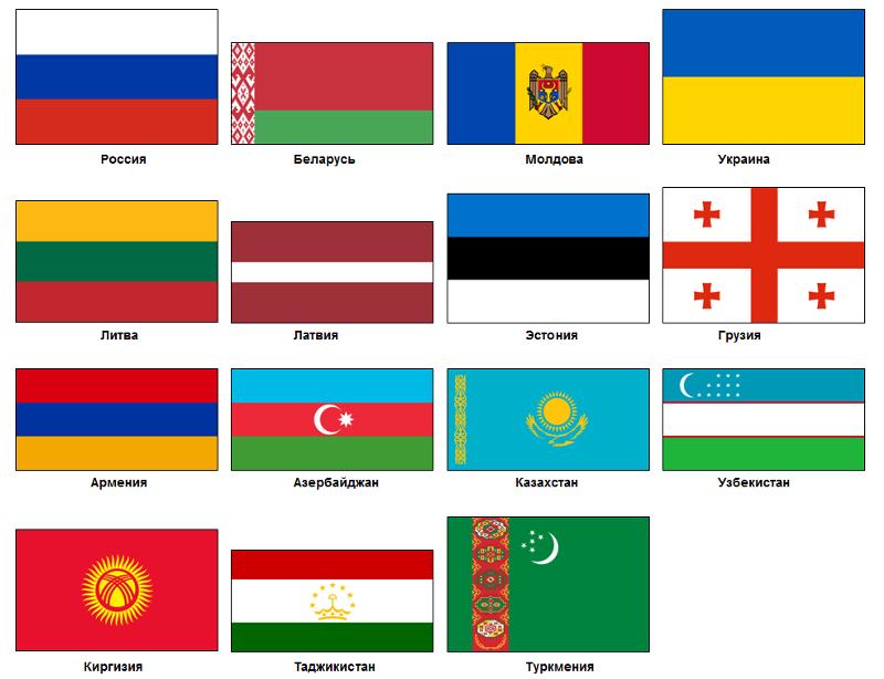луговой картинки флагов советских республик нужное место