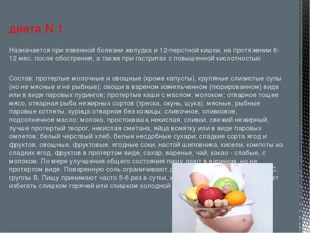 Как питаться овокадом при язве желудка