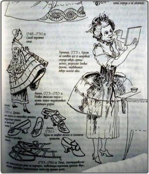 Платье женское xviii века франция выкройка