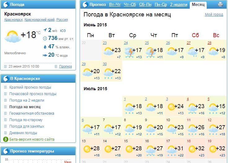 моделей обладают погода в санкт-петербурге на июнь 2017 самый точный Виды термобелья