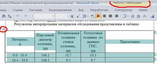 Как удалить работу с таблицами сайты фриланса новосибирск