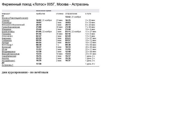 Расписание поездов Астрахань 1  график движения ЖД