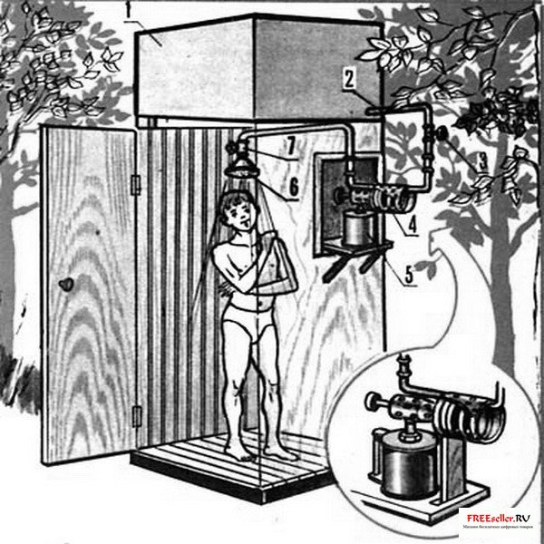 Дачный теплообменник комплектующие к теплообменникам альфа лаваль