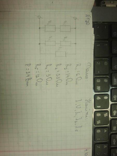 Что такое r1 r2 r3 в форекс