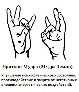 Как держать пальцы при крещении фото