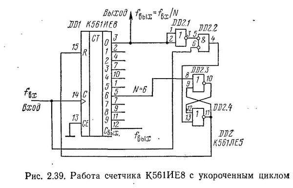 Ru: Радиолюбители: Почему не