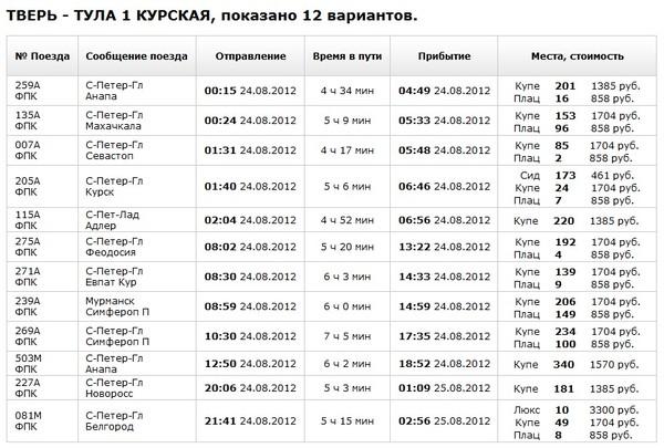 расписание электричек до твери из москвы Православной Церкви отношении