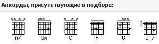 ими все теперь решено безвозврата аккорды Челябинская область, город