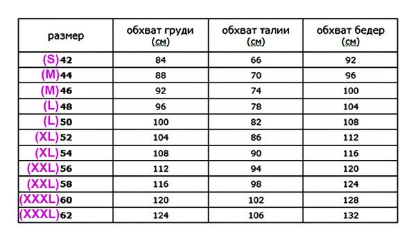 pdf Mathematics for Computer Scientists 2009