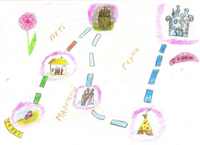 рисунок карта путешествия герды в поисках кая