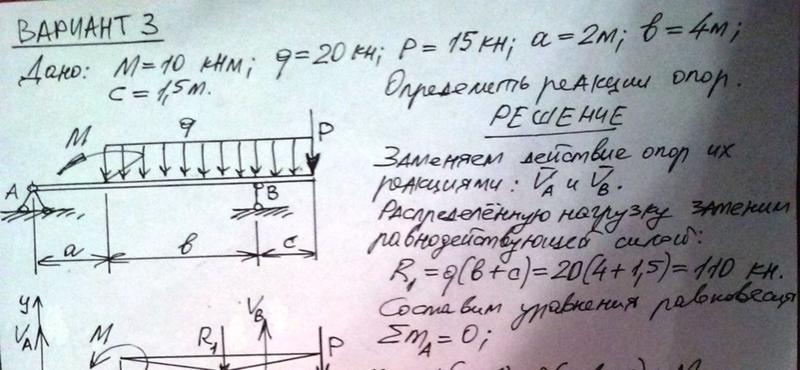 Двухопорной балки решение задач интересные задачи по геометрии с решениями