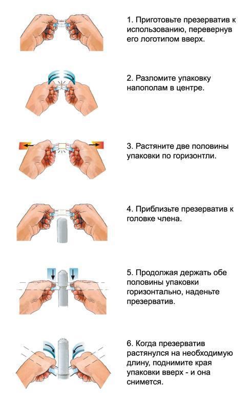 как правильно пользоваться презервативом фото
