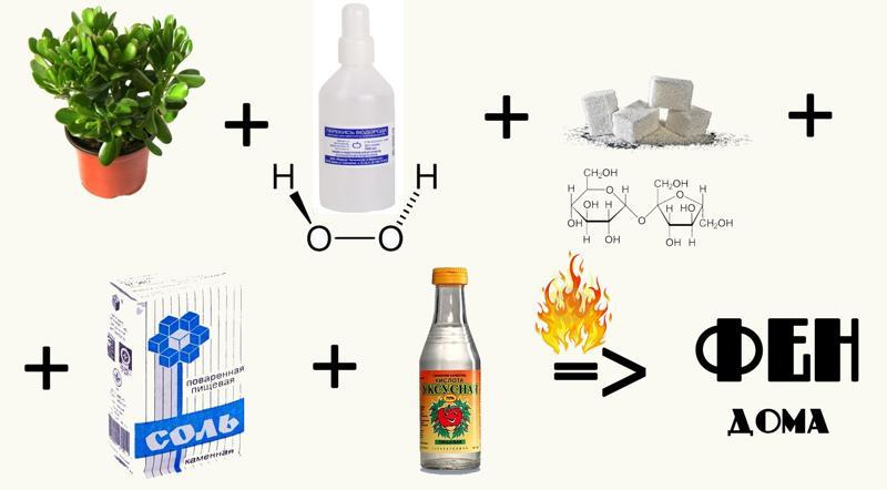 Домашние наркотики как сделать 669