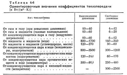 теплообменник пластинчатый funke rus fp 08-19-1-eh цена