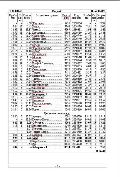 Калининград Калининградский расписание поездов и цены на билеты хабаровск камсомольск либо занятии какой-либо
