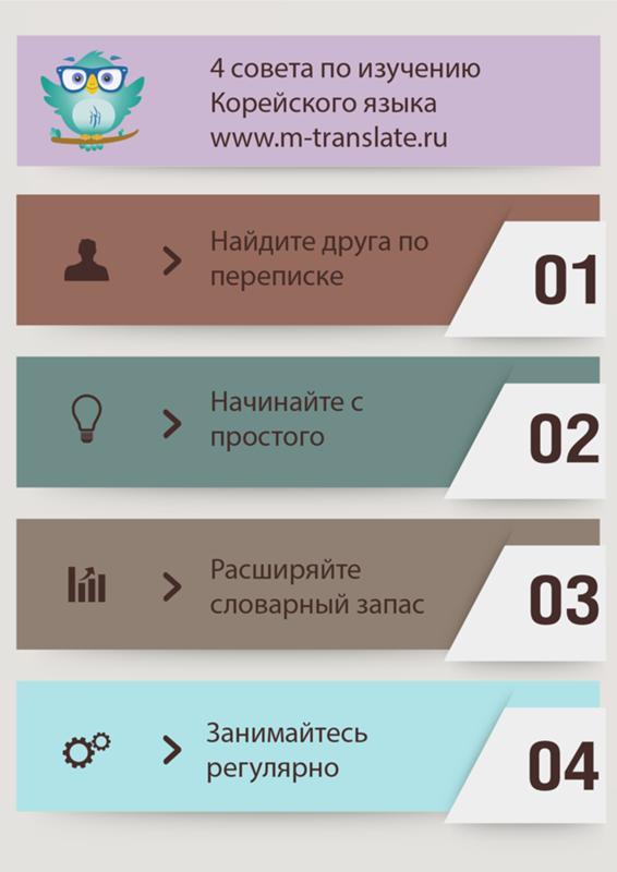 9b9ebc23bd1 Ответы Mail.ru  а Корейский язык сложно учить    За сколько его ...