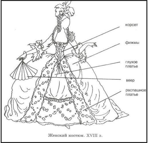 18 век выкройки платьев
