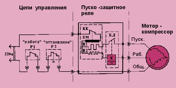 Вопрос: мне нужна схема подключения термореле к59 59