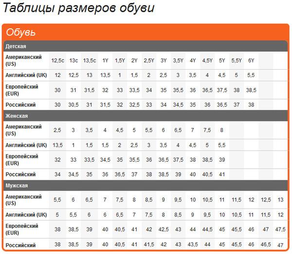 Ответы Mail.ru: Размер обуви Имидж Компании