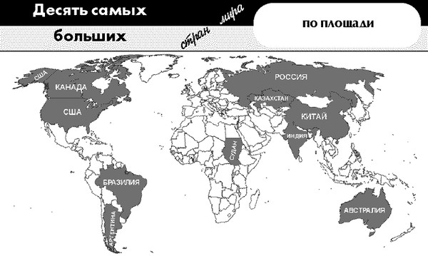 территория какой страны имеет наибольшую площадь Выбор