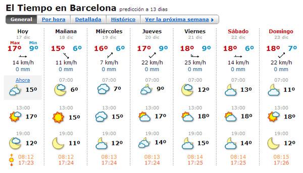 Погода в испании в июне отзывы