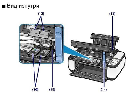 kartridzhi-canon-mp270