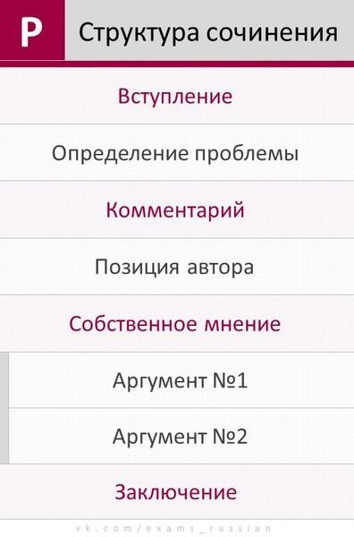как писать коментрарий по русскому простая