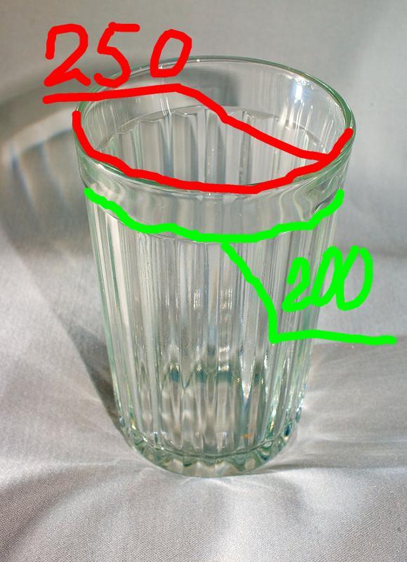 Четверть стакана это сколько воды фото