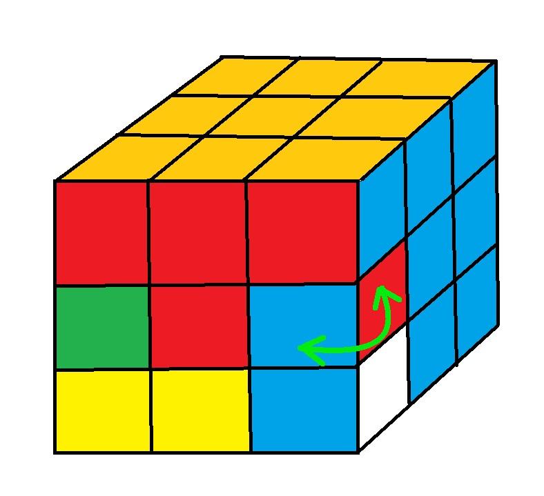 правильная расцветка кубика рубика картинки это многолетняя