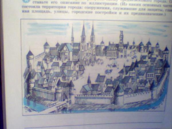 ковры рассмотрите рисунок схему средневекового города составьте его описание по иллюстрации длительный