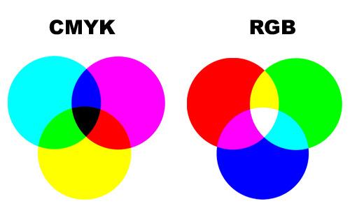 Как получить зеленый цвет, смешивая краски LOOKCOLOR 42