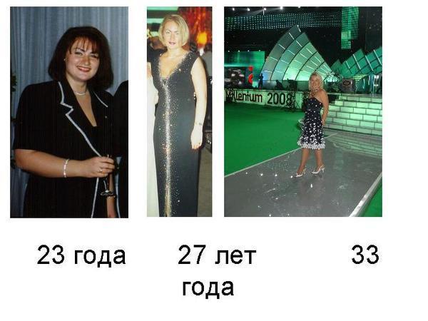хочу похудеть можно есть после 6