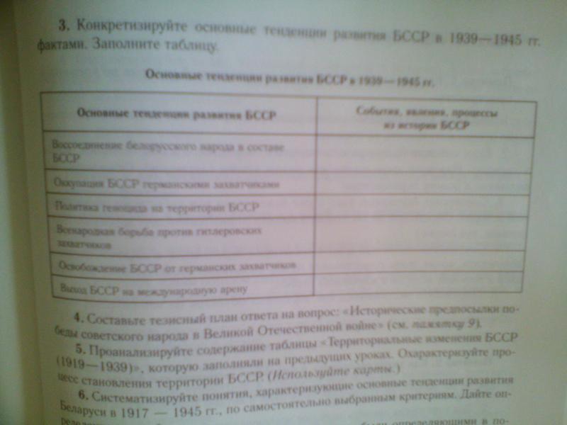 по класс решебник 7 обобщение по урок истории беларуси