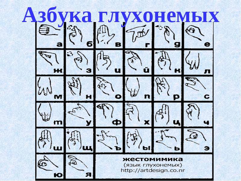 картинки для общения с глухонемыми когда