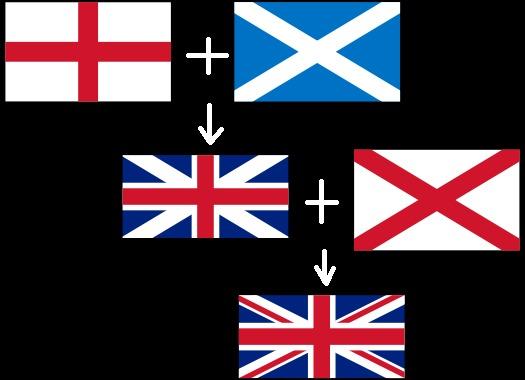 уэльс флаг фото