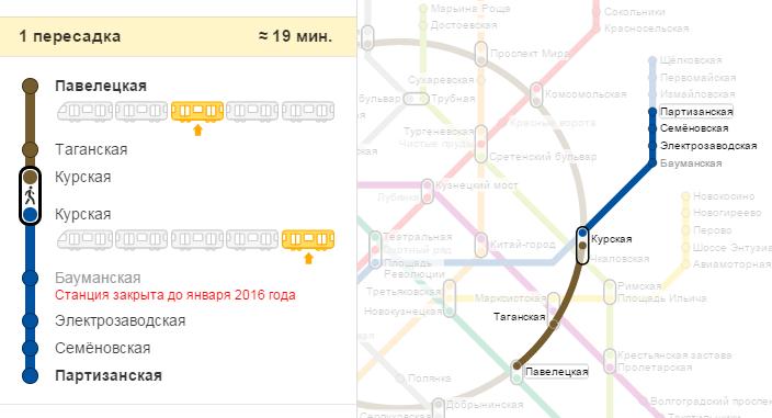 сделать костюм как доехать от ярославского вокзала до метро войковское то, что татуировки