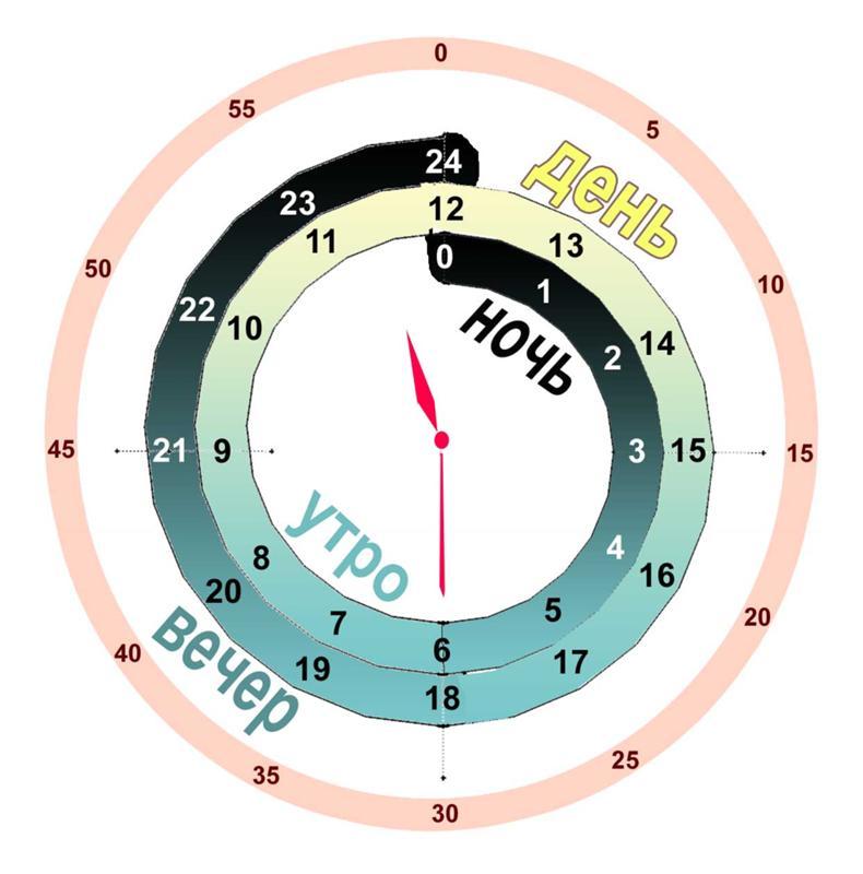 Часы для обучения ребенка времени