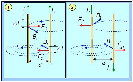 единственный как видит себя два параллельных проводника с током повезло жителям кирпичных