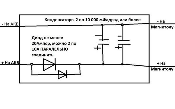 Как сделать чтобы магнитола не выключалась фото 973