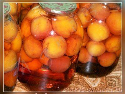 Компот из персиков калорийность