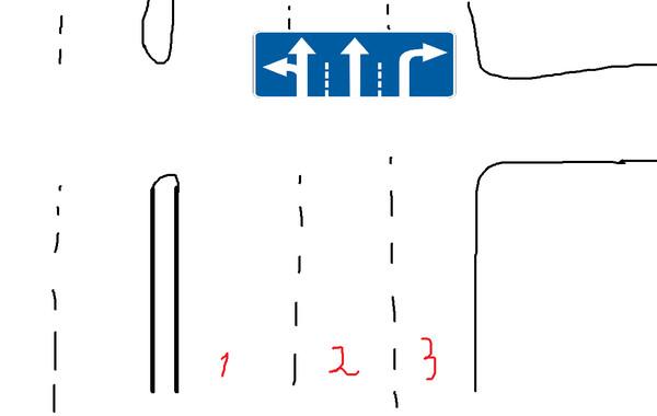 сделать поворот налево или