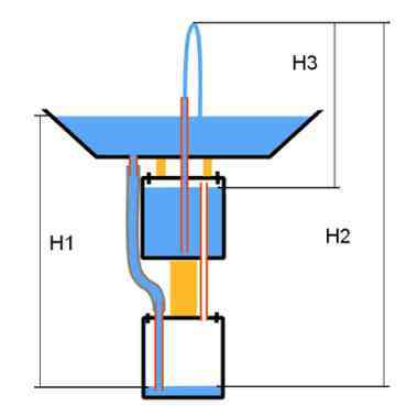 Сообщающиеся сосуды фонтан схема фото 20